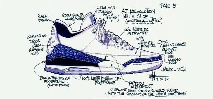 upper giày là gì
